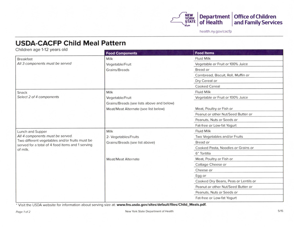 USDA-CACFP-Child-Meal-Pattern-1
