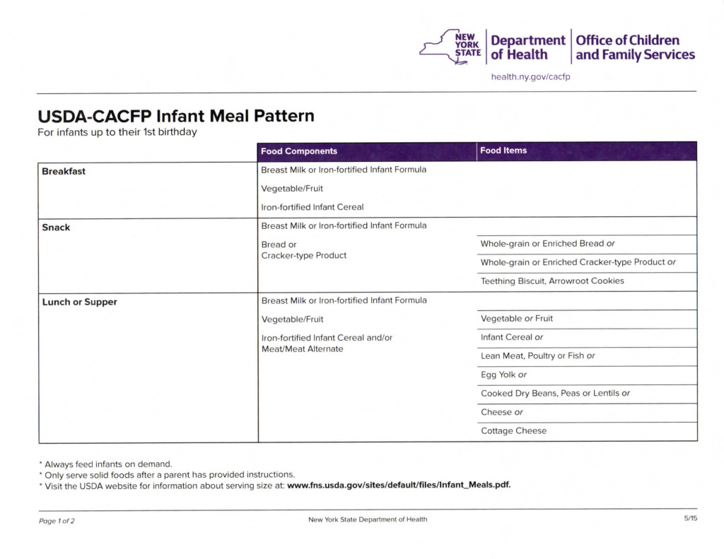 USDA-CACFP-Infant-Meal-Pattern-1